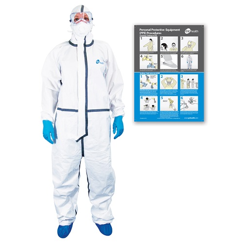 Infection Containment PPE Kits