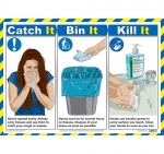 Stop The Spread Of Germs Poster